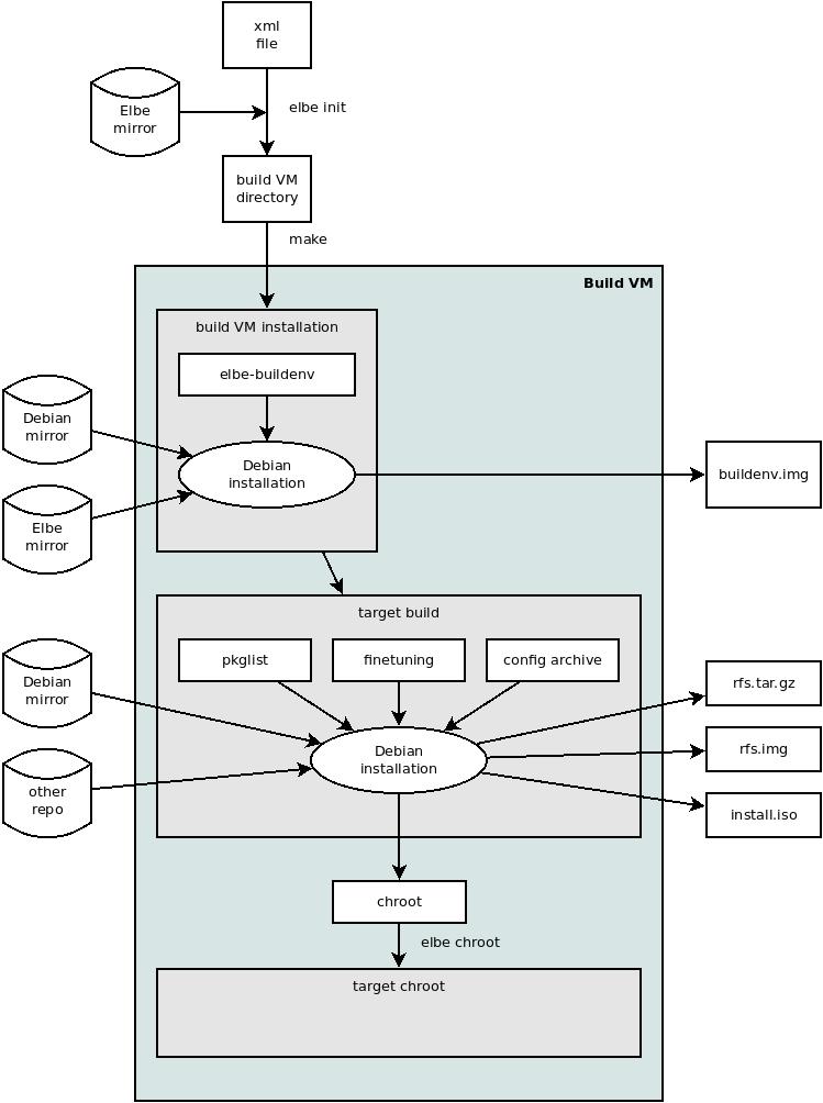 Python Bz2 Compress Directory